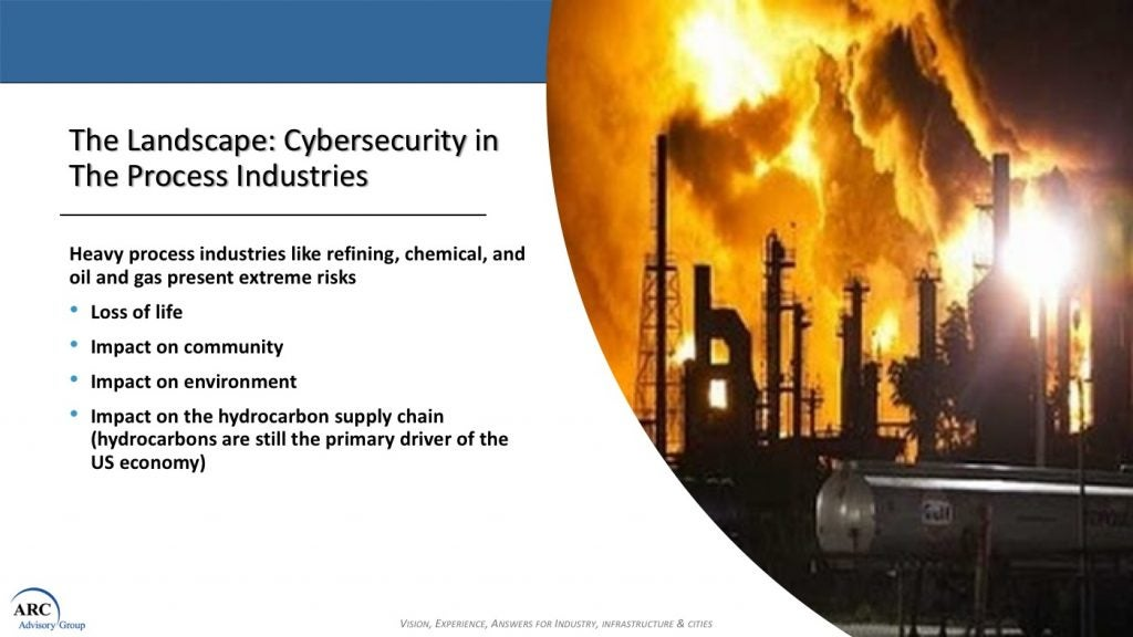 The Landscape-Cybersecurity in The Process Industries