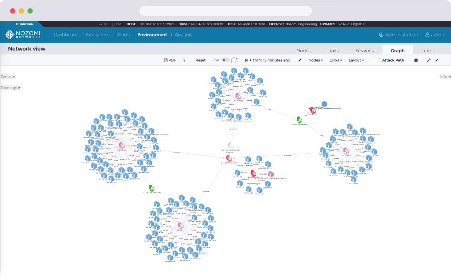 2-Immediately-Visualize-Your-Networks-min