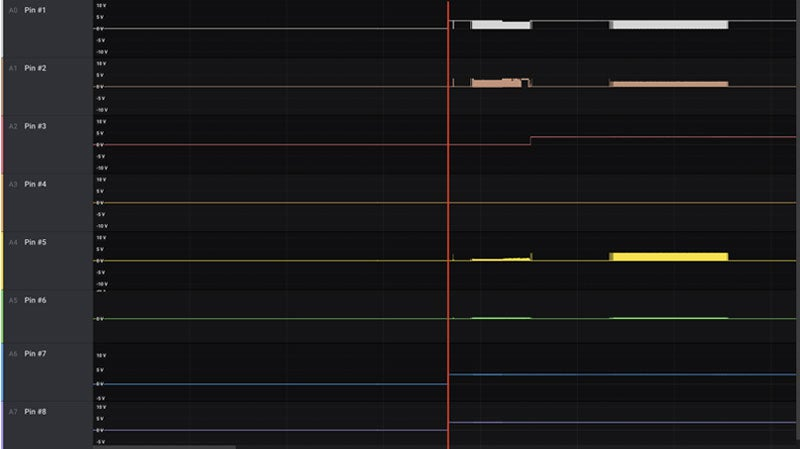 Fig. 11: First capture of the logic analyzer. Note that all the channels are set in analog mode.