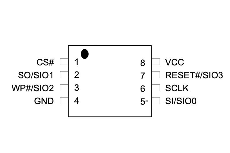 Fig. 9a: Standard SOIC pinout